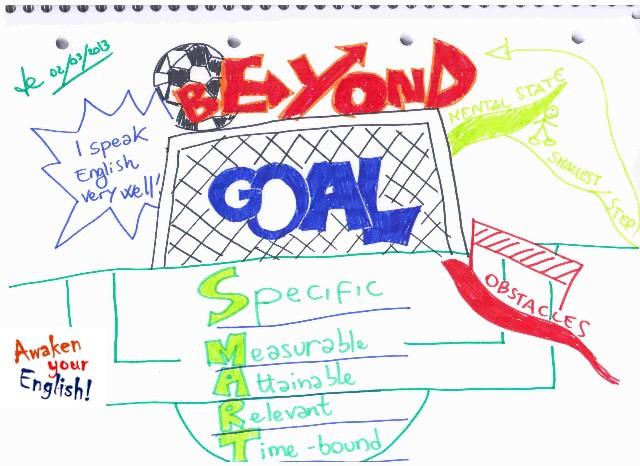 beyond goals!